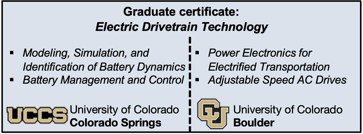 Ideate graduate certificate in electric drivetrain technology graduate education xflitez Gallery